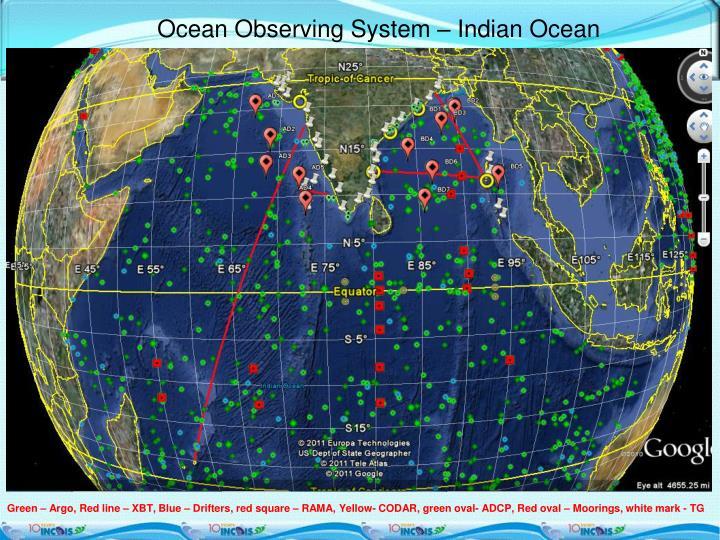 Ocean Observing System – Indian Ocean