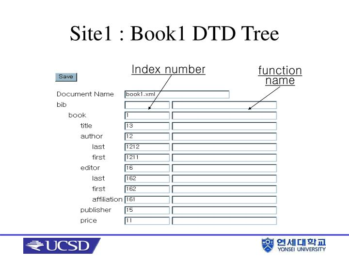 Site1 : Book1 DTD Tree