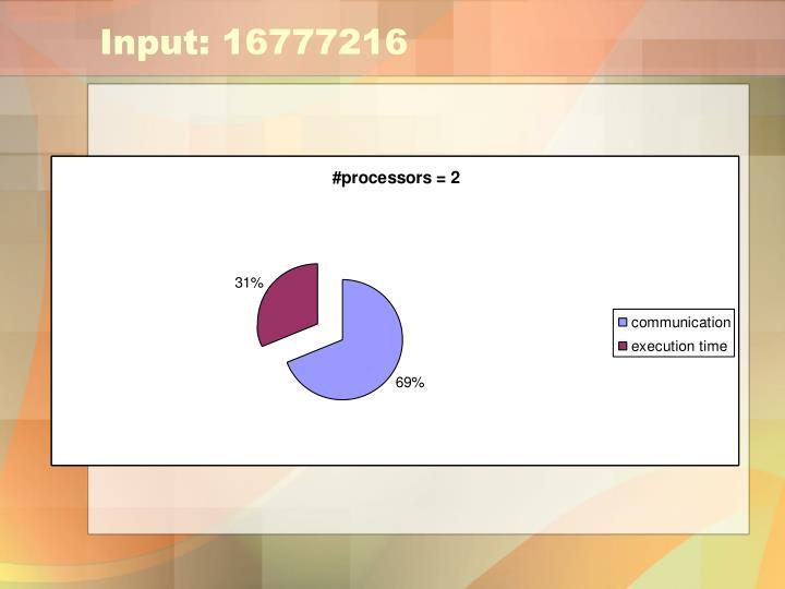 Input: 16777216