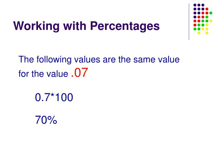 Working with Percentages
