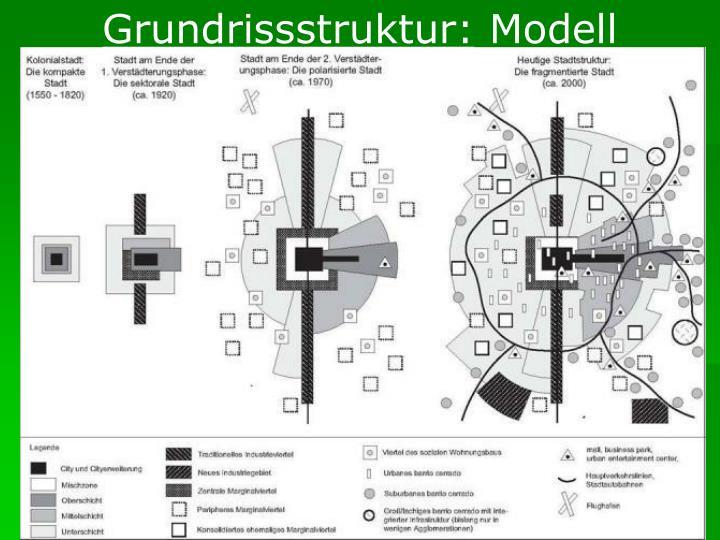 Grundrissstruktur: