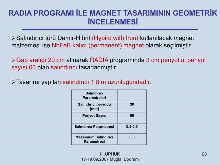 RADIA PROGRAMI İLE MAGNET TASARIMININ GEOMETRİK İNCELENMESİ