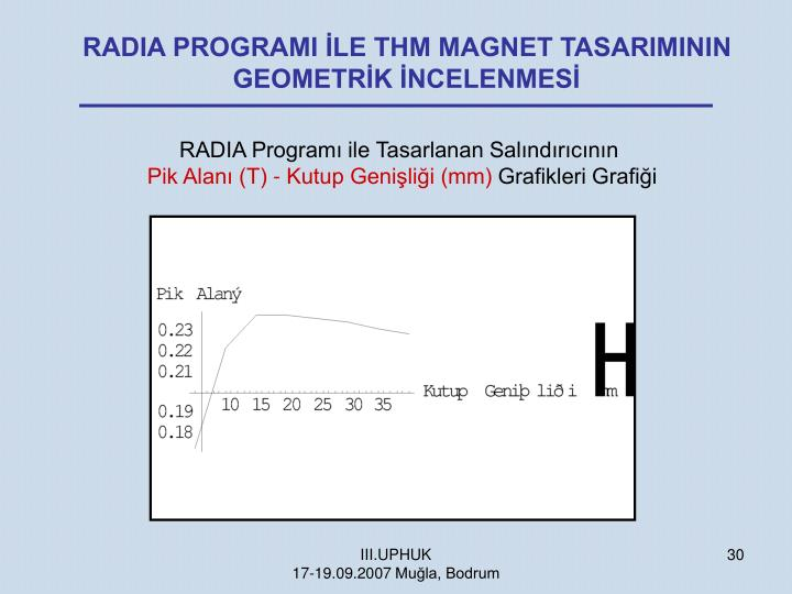 RADIA PROGRAMI İLE THM MAGNET TASARIMININ GEOMETRİK İNCELENMESİ