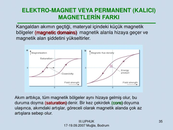ELEKTRO-MAGNET VEYA PERMANENT (KALICI) MAGNETLERİN FARKI