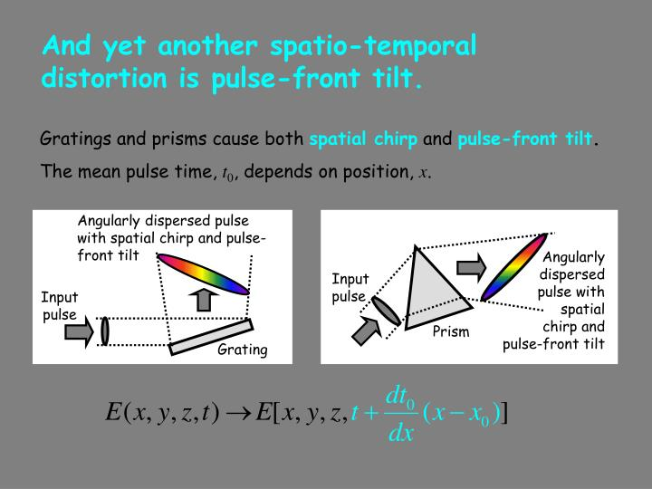 Angularly dispersed pulse with spatial chirp and pulse-front tilt