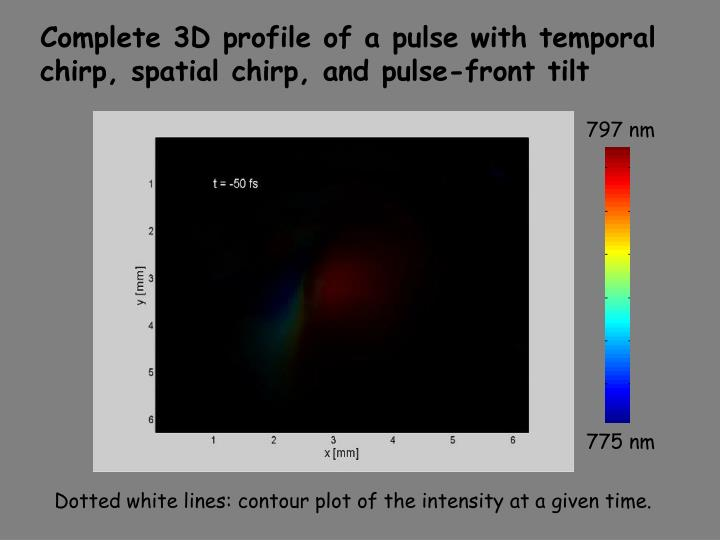Complete 3D profile of a pulse with temporal chirp, spatial chirp, and pulse-front tilt