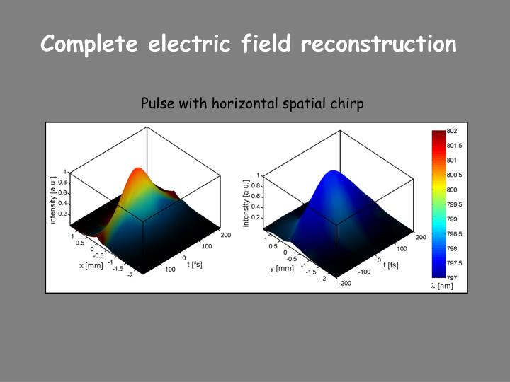 Complete electric field reconstruction