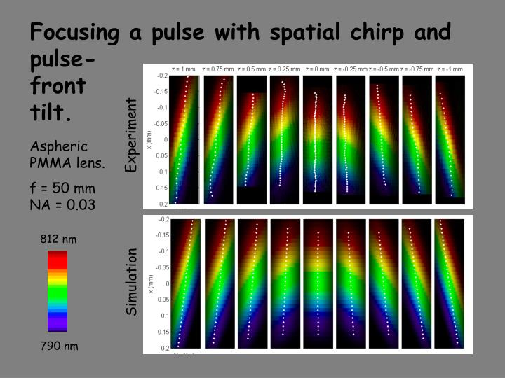 Focusing a pulse with spatial chirp and pulse-