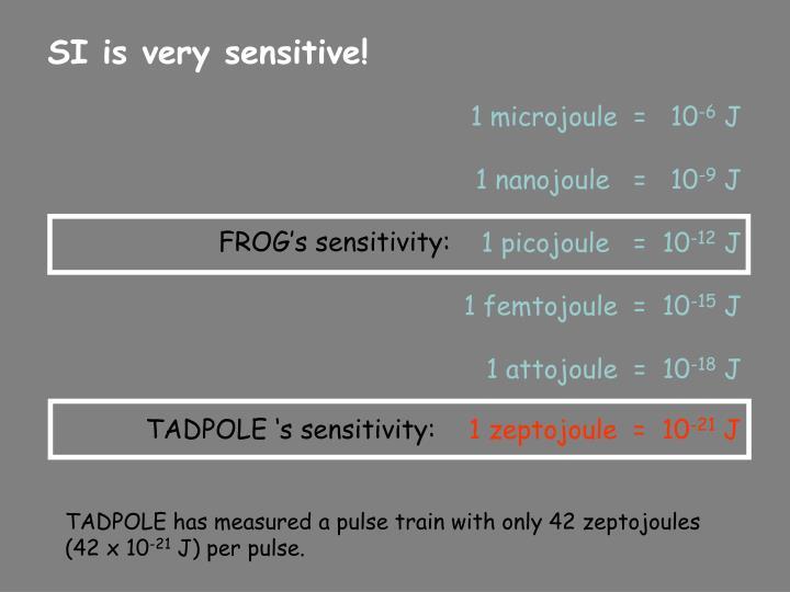FROG's sensitivity: