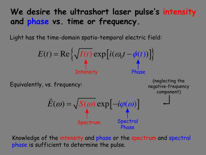 We desire the ultrashort laser pulse's