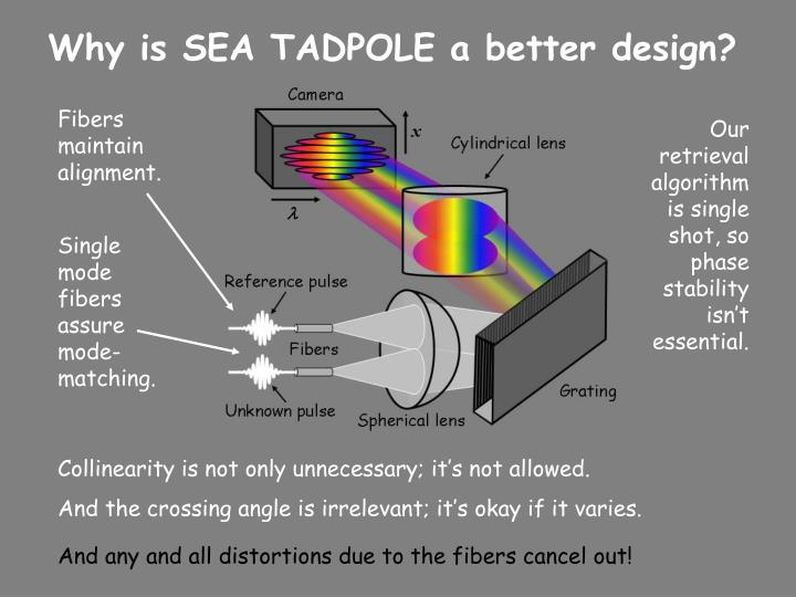 Why is SEA TADPOLE a better design?