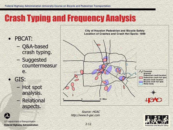 Crash Typing and Frequency Analysis