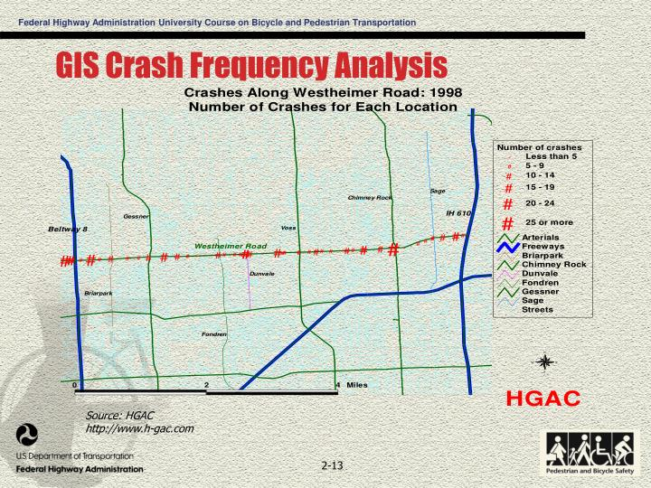 GIS Crash Frequency Analysis