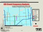 gis crash frequency analysis