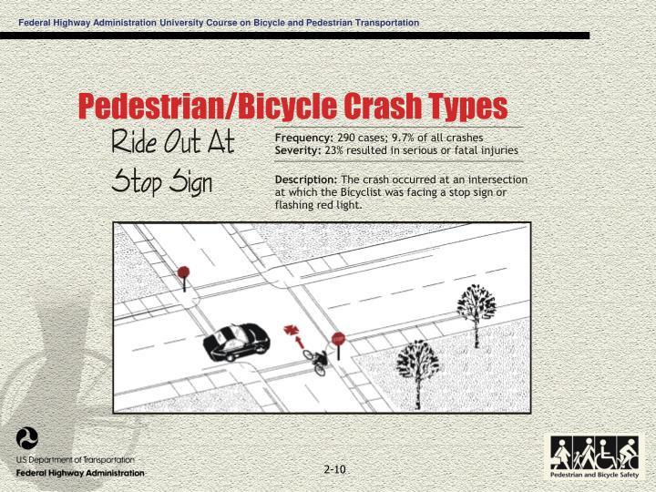 Pedestrian/Bicycle Crash Types