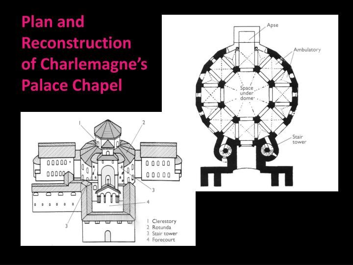 Plan and Reconstruction of Charlemagne's Palace Chapel