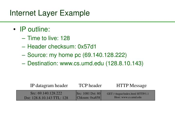 Internet Layer Example