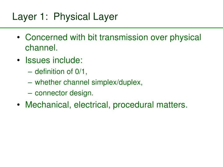 Layer 1:  Physical Layer