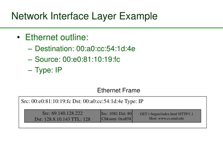 Network Interface Layer Example