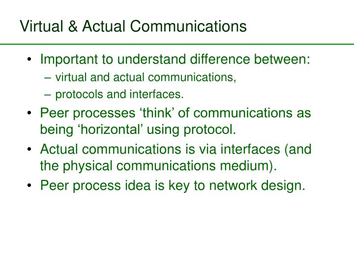 Virtual & Actual Communications