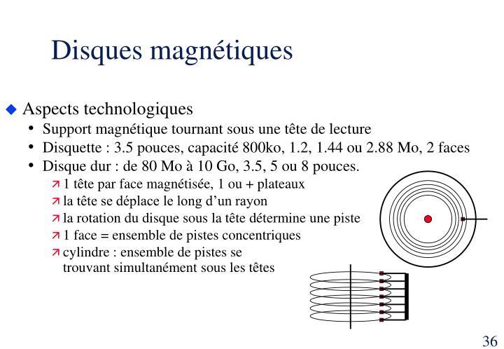 Disques magnétiques