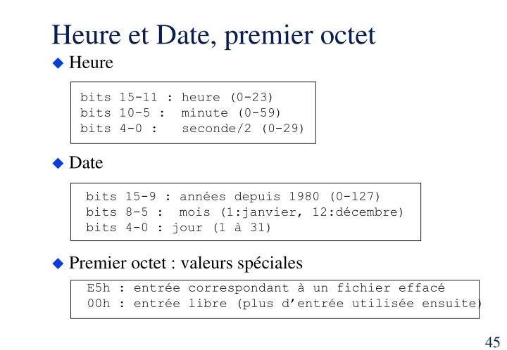 bits 15-11 : heure (0-23)