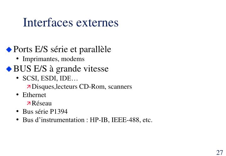 Interfaces externes