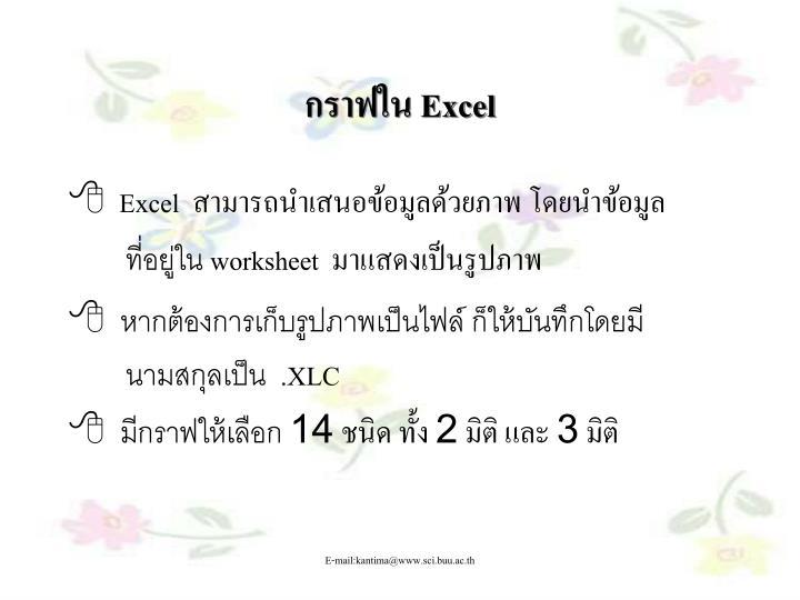 กราฟใน Excel