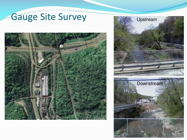 Gauge Site Survey