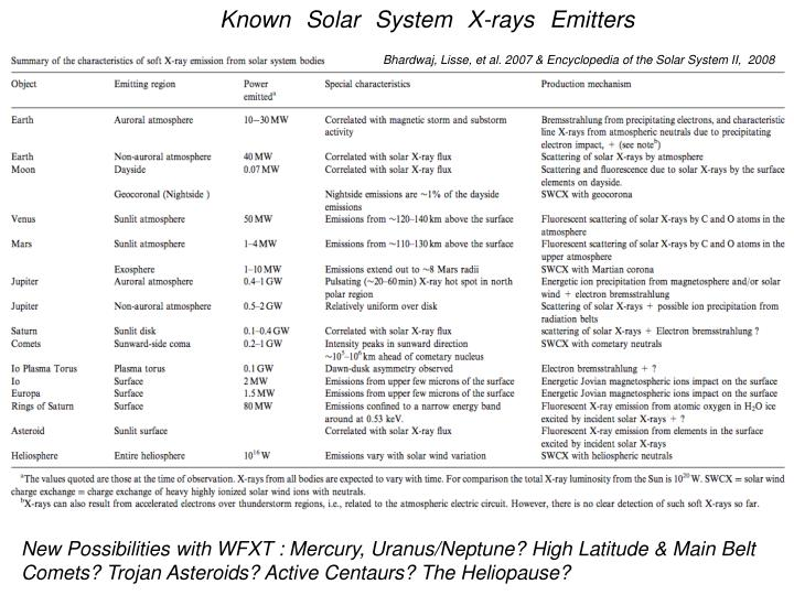 Bhardwaj, Lisse, et al. 2007 & Encyclopedia of the Solar System II,  2008