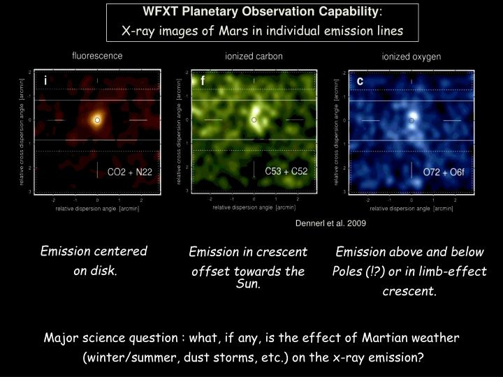 WFXT Planetary Observation Capability