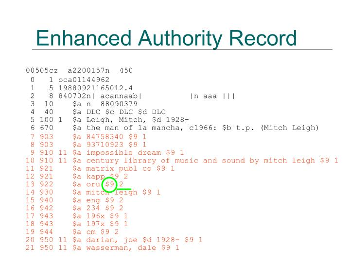 Enhanced Authority Record