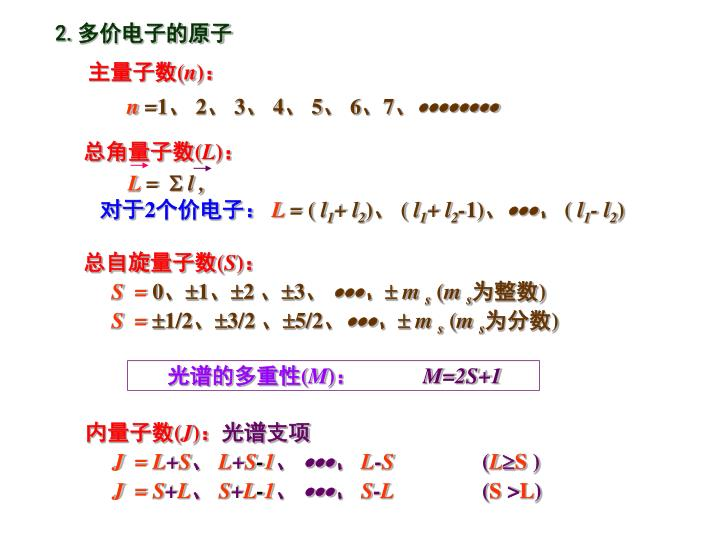 总角量子数