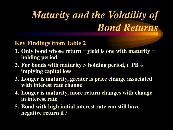 Maturity and the Volatility of Bond Returns