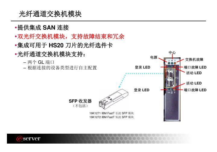 光纤通道交换机模块