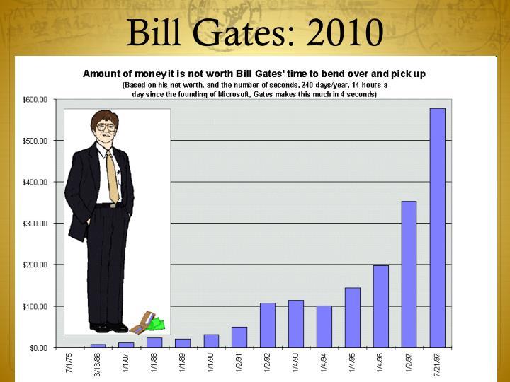 Bill Gates: 2010
