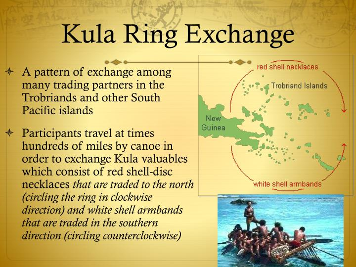 Kula Ring Exchange