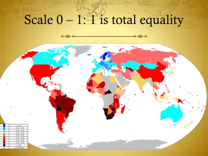 Scale 0 – 1: 1 is total equality