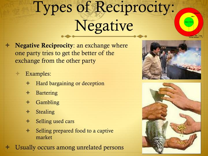 Types of Reciprocity: Negative