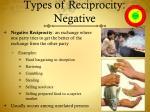 types of reciprocity negative