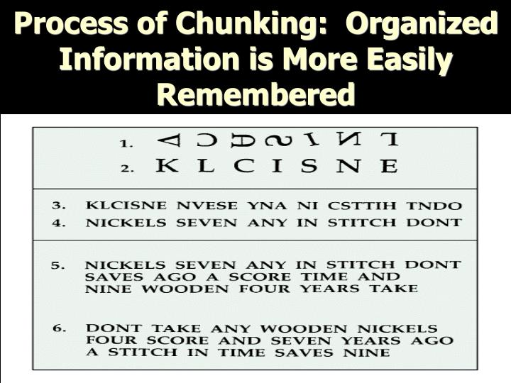Process of Chunking:  Organized Information is More Easily Remembered