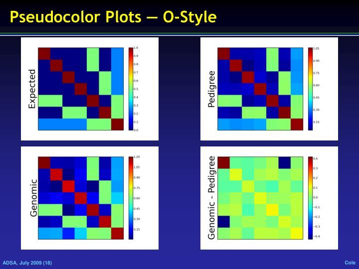 Pseudocolor Plots ― O-Style