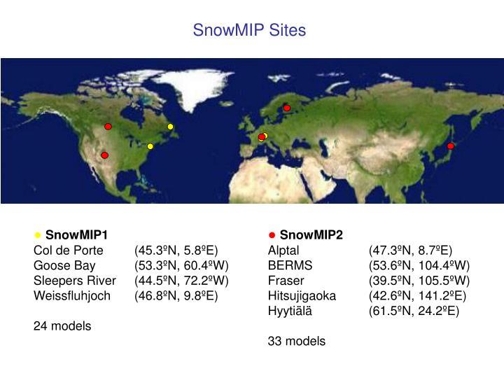 SnowMIP Sites