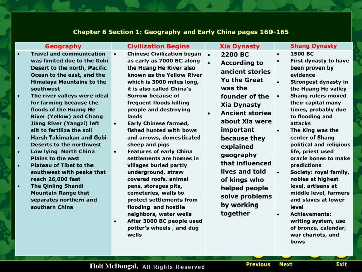 Chapter 6 Section 1: Geography and Early China pages 160-165