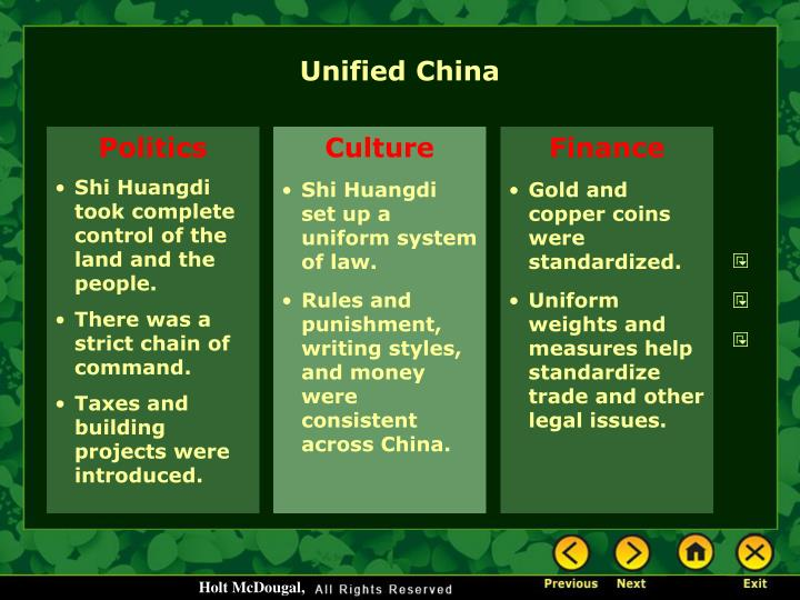 Unified China