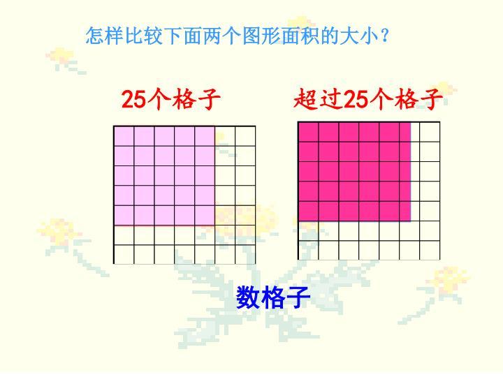 怎样比较下面两个图形面积的大小?