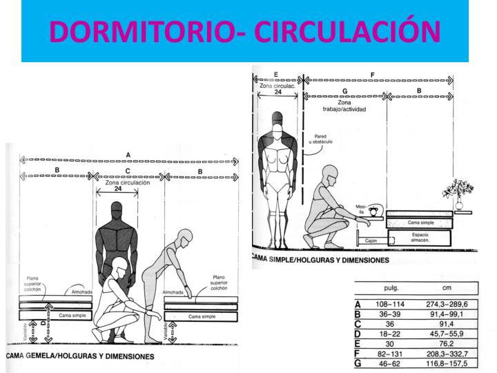 DORMITORIO- CIRCULACIÓN