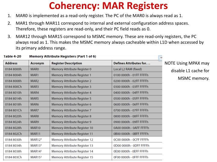 Coherency: MAR Registers