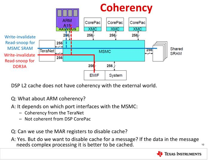 Coherency