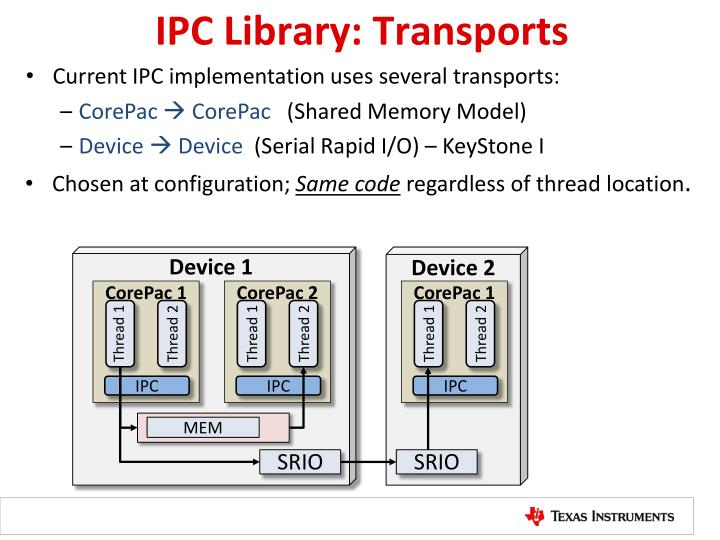 IPC Library: Transports